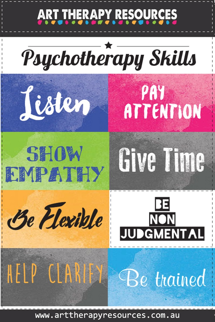Psychotherapy Skills Handout