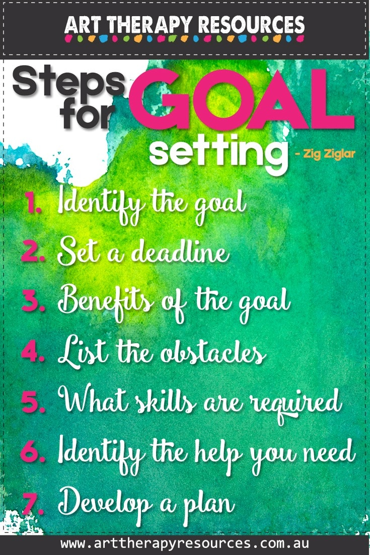 Steps for Goal Setting