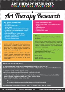 Art Therapy Research Tips