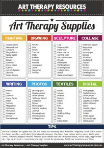 Art Therapy Supplies List