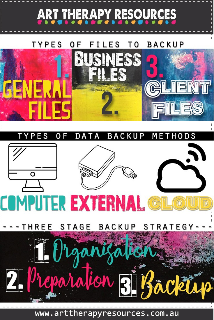 Data Backup Strategy