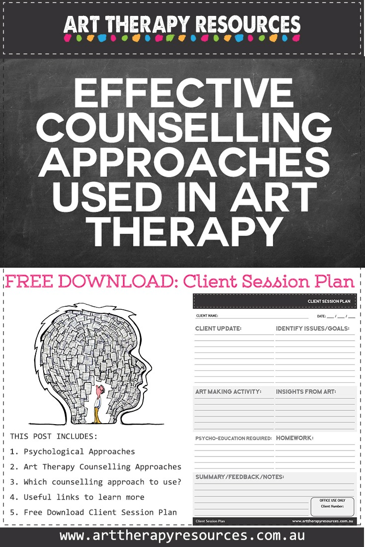 Art Therapy Counselling