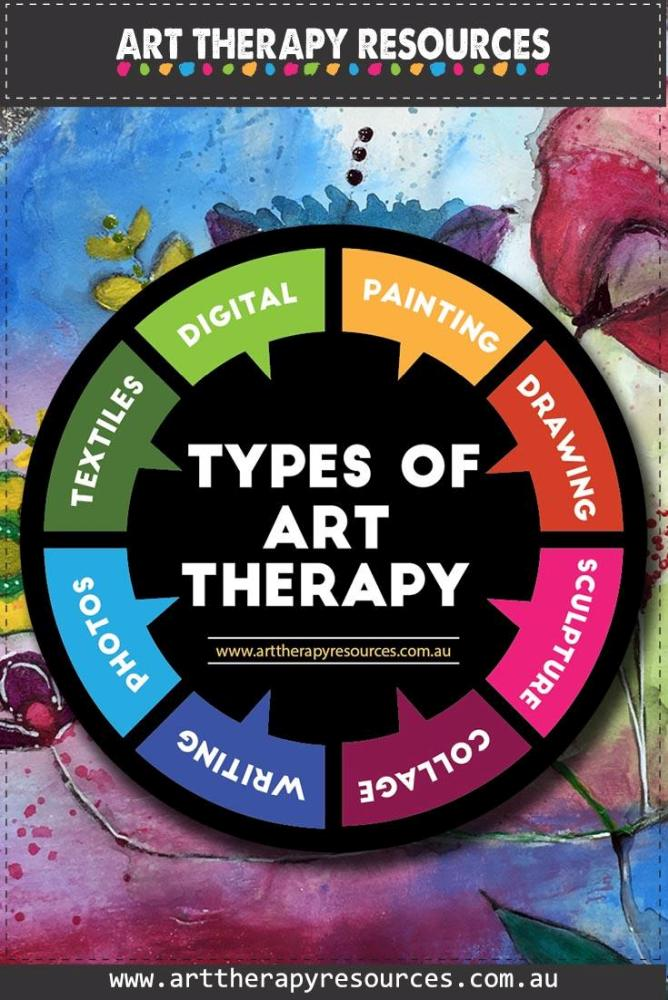 8 Types of Art Therapy To Help Your Clients (Includes FREE