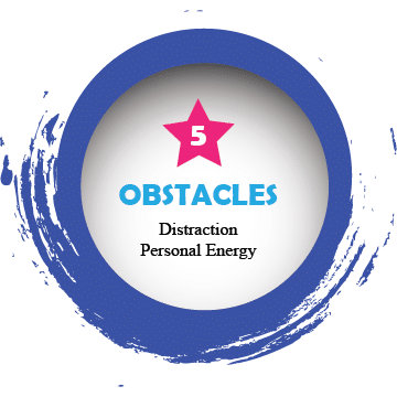 Obstacles to Productivity
