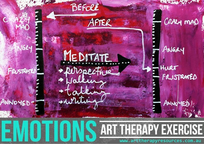 Self-care Art Therapy