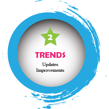 Business Tool Trends
