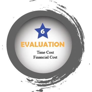 Evaluation of Tools